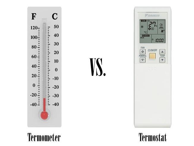 termometer vs termostat